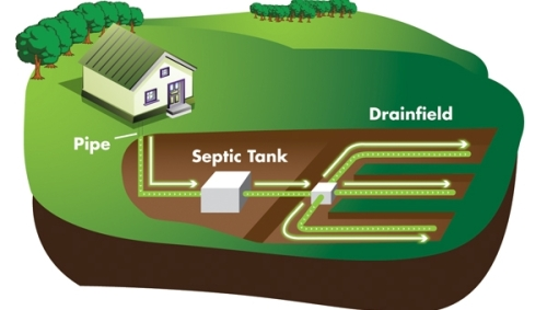 Septic.System.Graphic