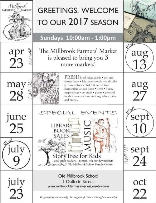 Bethany.Ontario.Blog.FarmersMarket2017